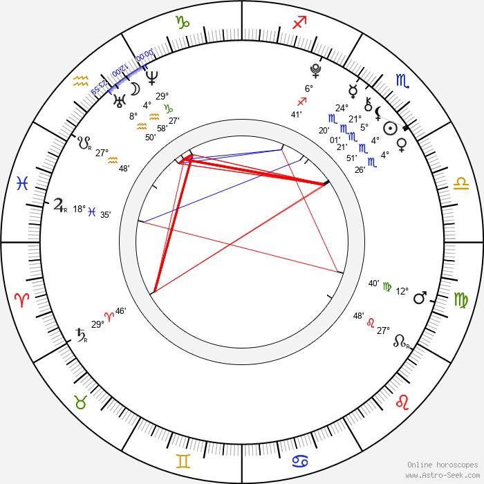 Nolan Gould - Birth horoscope chart