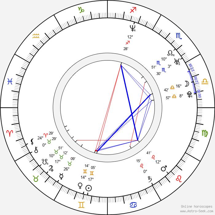 Nora Salinas - Birth horoscope chart