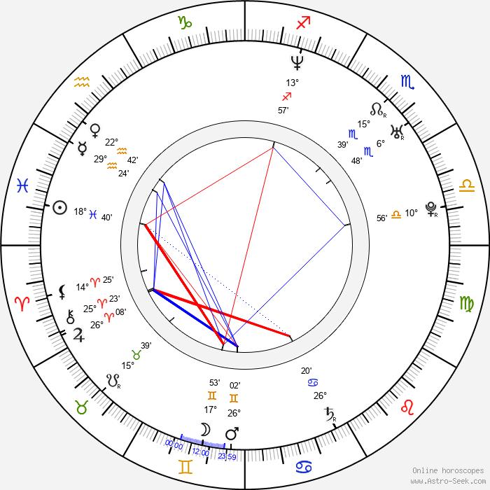 Noriaki Sugiyama - Birth horoscope chart