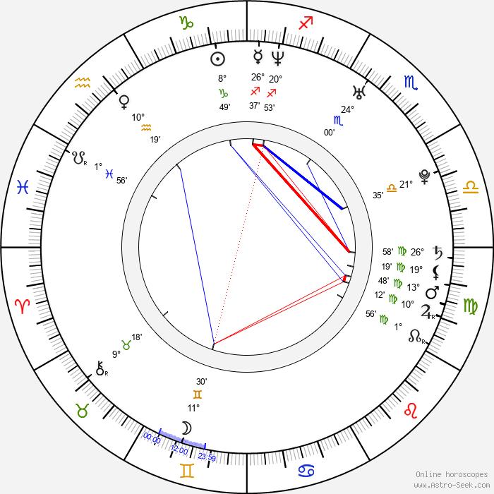 Noriko Nakagoshi - Birth horoscope chart