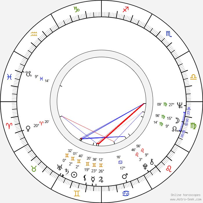 Norma Herrera - Birth horoscope chart