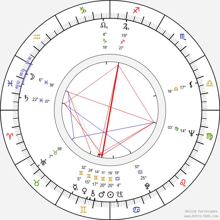 Norman Cohen - Birth horoscope chart