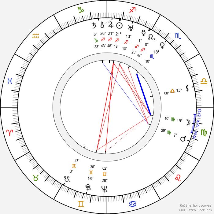 Norman Foster - Birth horoscope chart