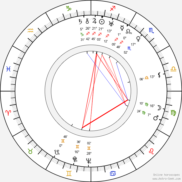 Norman Foster - Birth horoscope chart