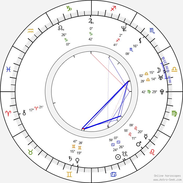 Norman Golightly - Birth horoscope chart