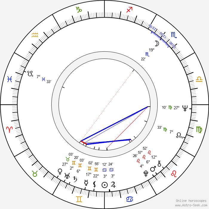 Norman J. Warren - Birth horoscope chart