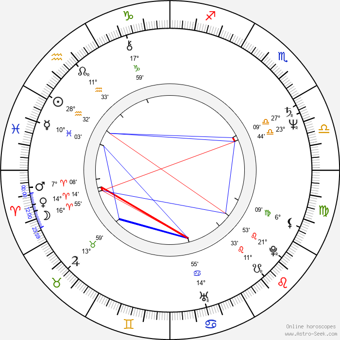 Norman Pace - Birth horoscope chart