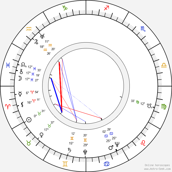 Norman Panama - Birth horoscope chart