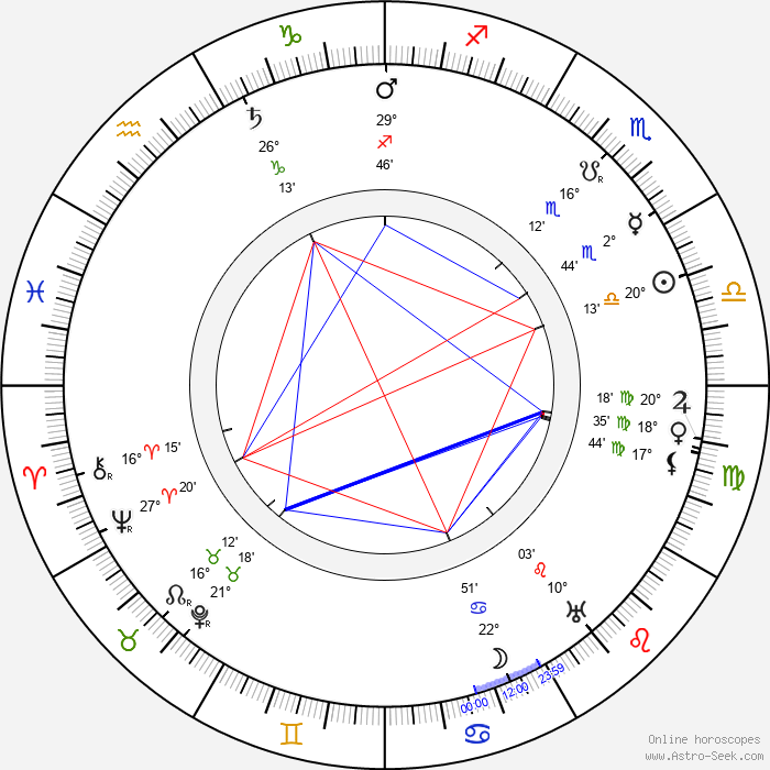 Norman Selby - Birth horoscope chart