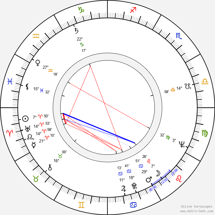 Norman Tebbit - Birth horoscope chart