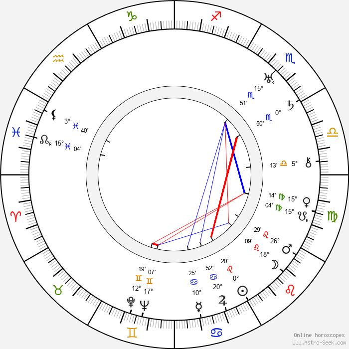 Norris Poulson - Birth horoscope chart