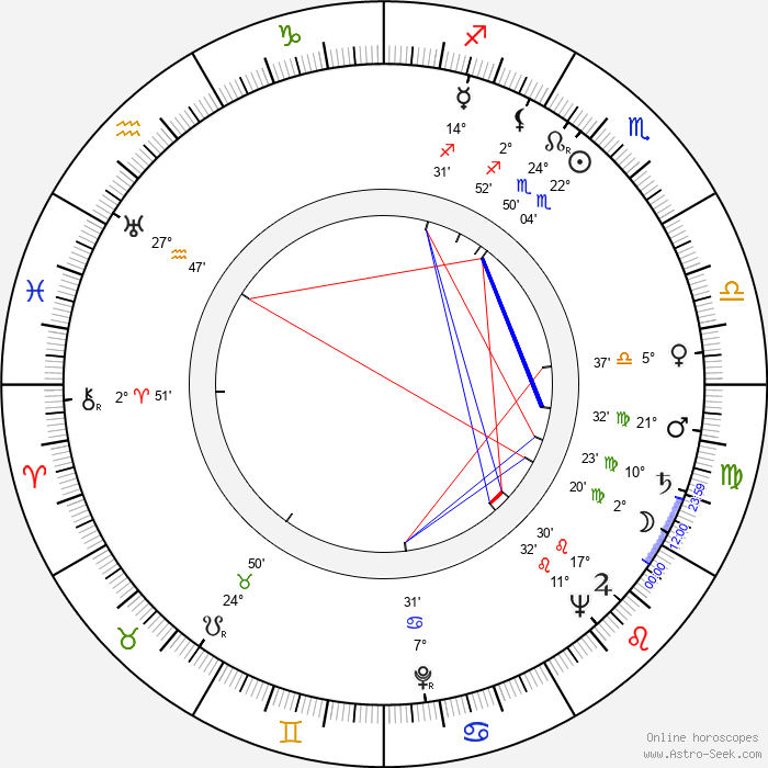 Nova Pilbeam - Birth horoscope chart