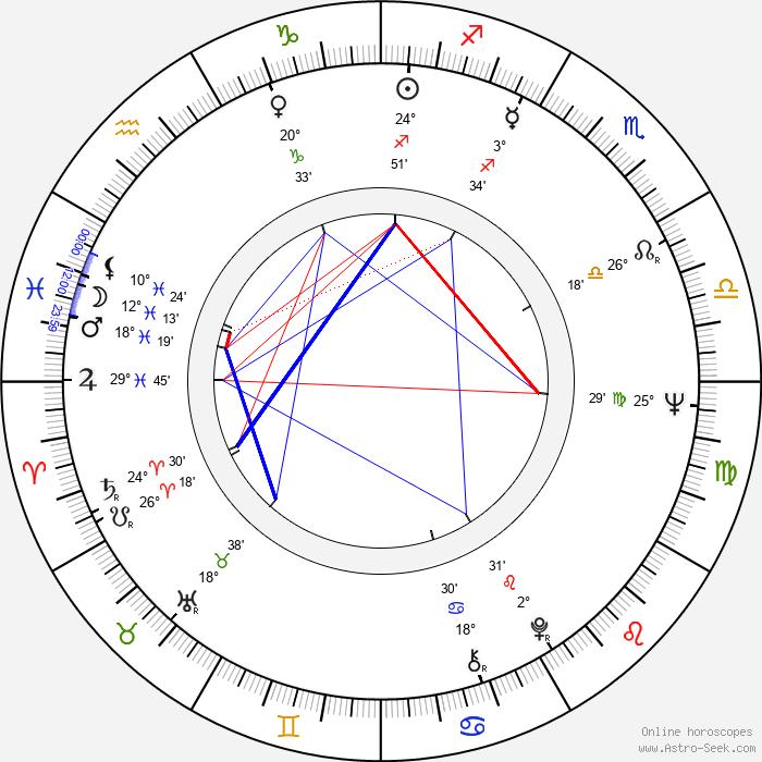 Novella Nelson - Birth horoscope chart