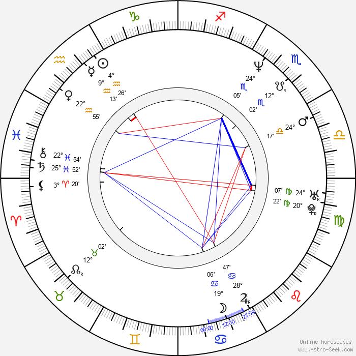 Nozomu Sasaki - Birth horoscope chart