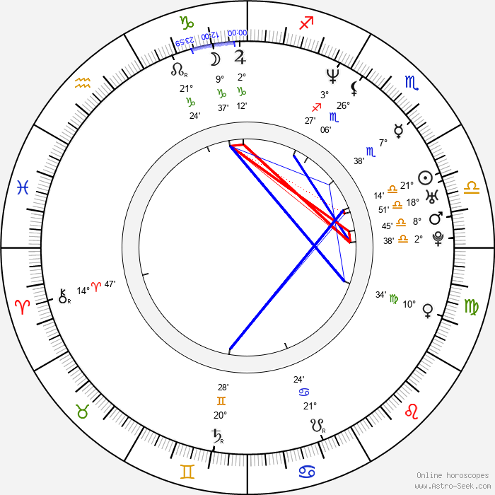 Nyomi Banxxx - Birth horoscope chart