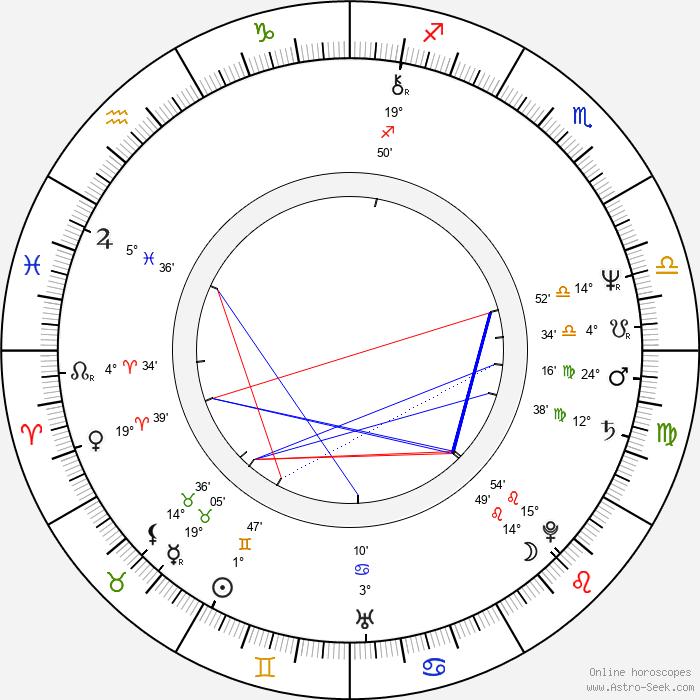 O-Lan Jones - Birth horoscope chart