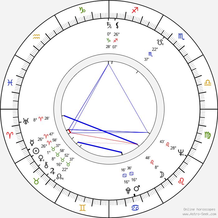 Odete Lara - Birth horoscope chart