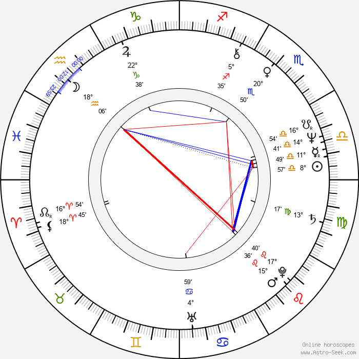 Odis Allison - Birth horoscope chart