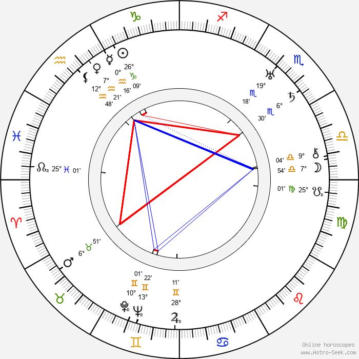 Odoardo Spadaro - Birth horoscope chart