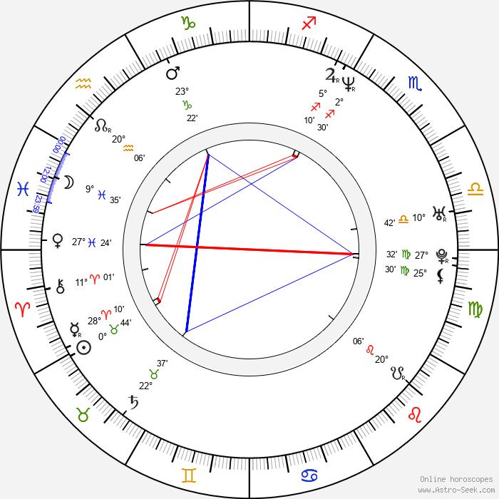 Ognjen Sviličić - Birth horoscope chart
