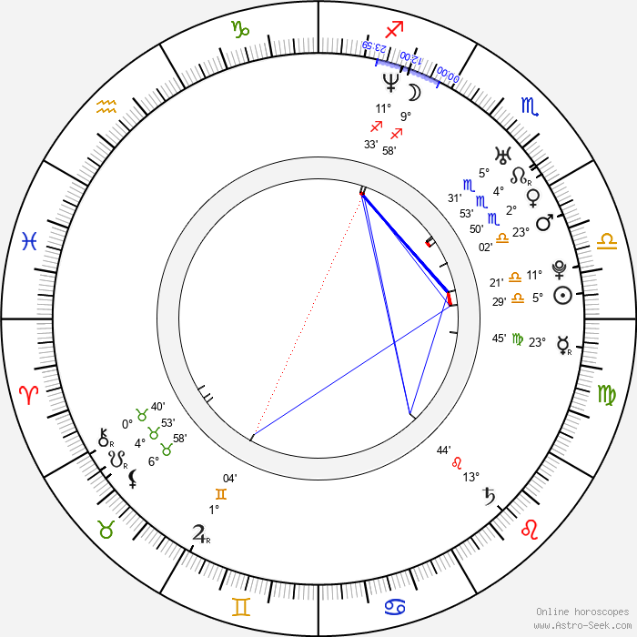 Ohad Knoller - Birth horoscope chart