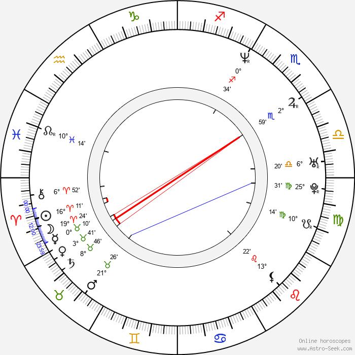 Olaf Kölzig - Birth horoscope chart