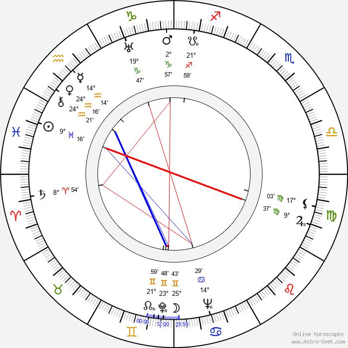 Olan Soule - Birth horoscope chart