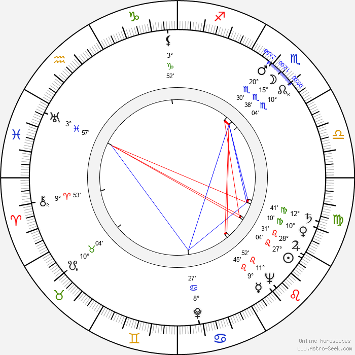 Olavi Pajunen - Birth horoscope chart