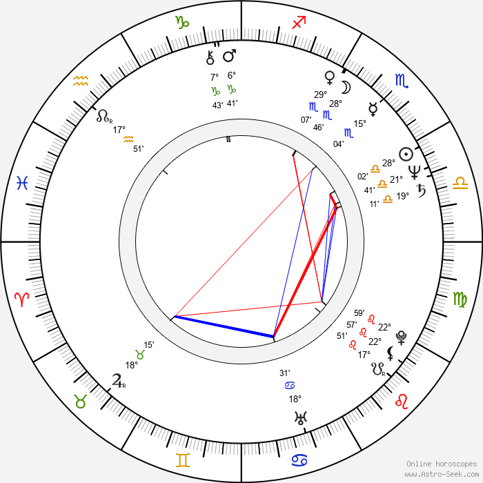 Oldřich Navrátil - Birth horoscope chart
