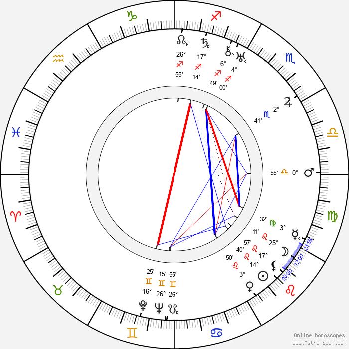 Oldřich Nový - Birth horoscope chart