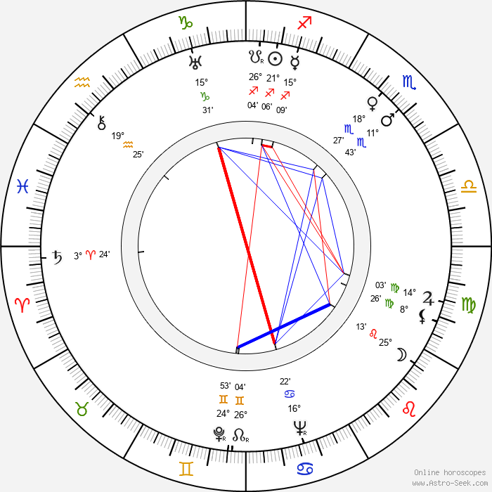 Oldřich Payer - Birth horoscope chart