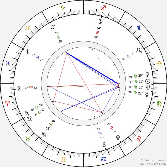 Oldřich Semerák - Birth horoscope chart