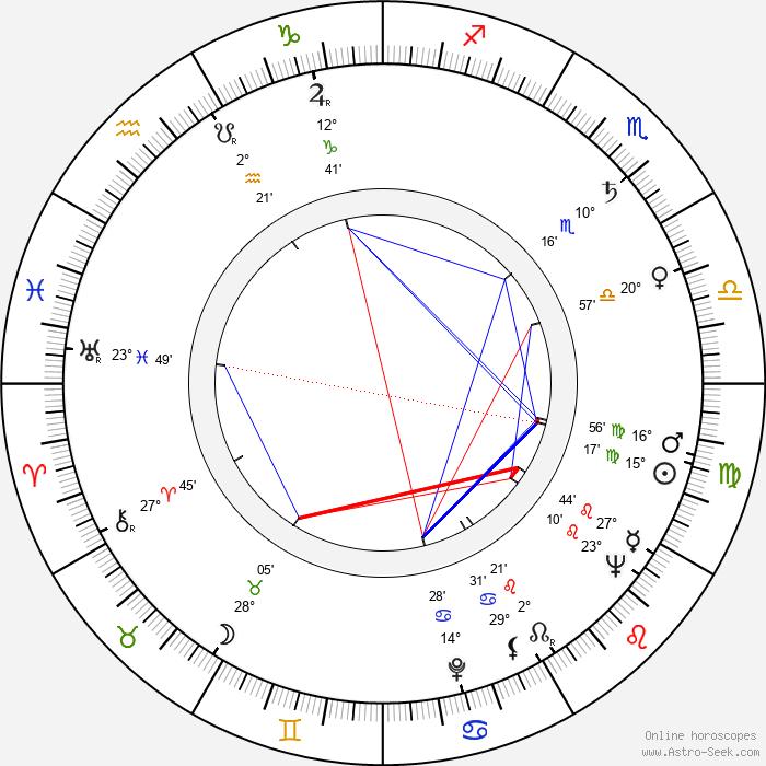 Oldřich Sirovátka - Birth horoscope chart