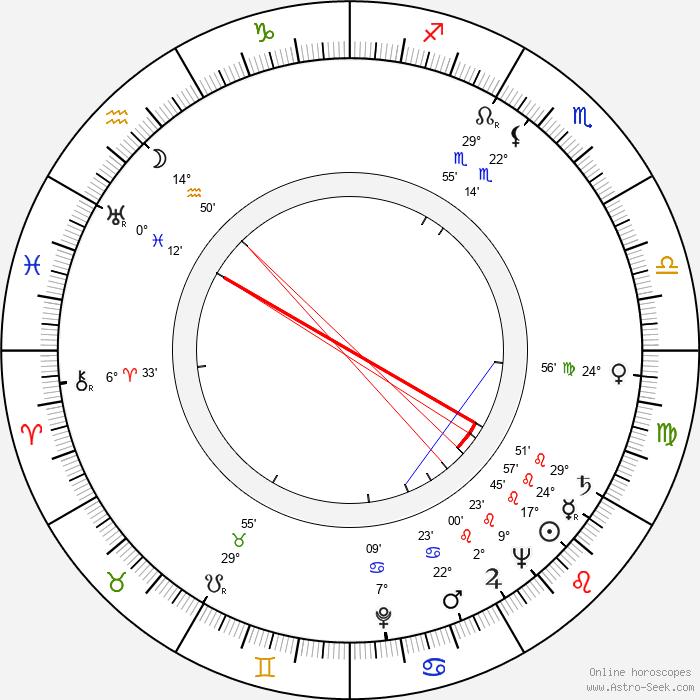 Oldřich Speerger - Birth horoscope chart