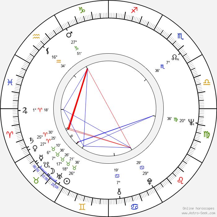 Oldřich Vlček - Birth horoscope chart