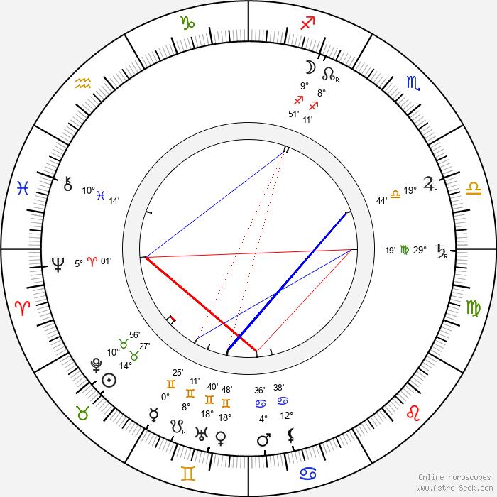 Ole Olsen - Birth horoscope chart