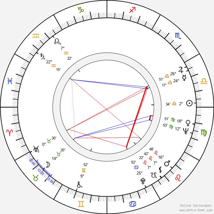 Oleg Basilashvili - Birth horoscope chart