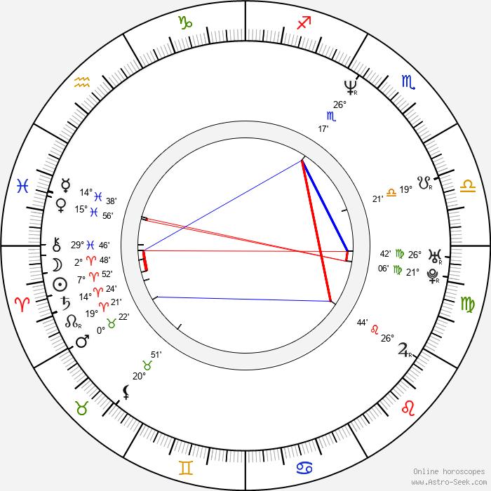 Oleg Novkovic - Birth horoscope chart