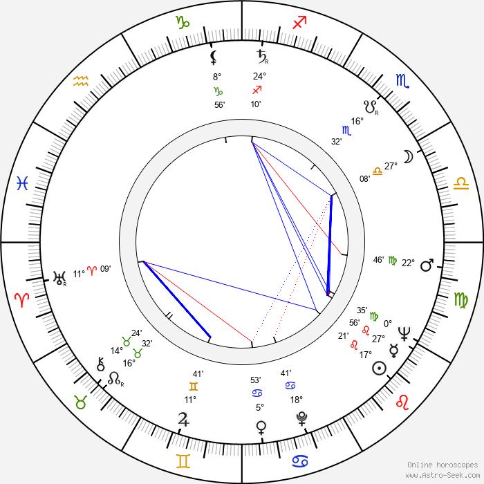 Oleg Strizhenov - Birth horoscope chart