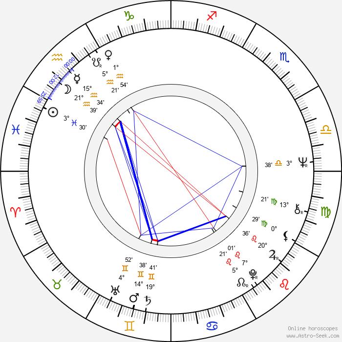 Oleg Yankovskiy - Birth horoscope chart