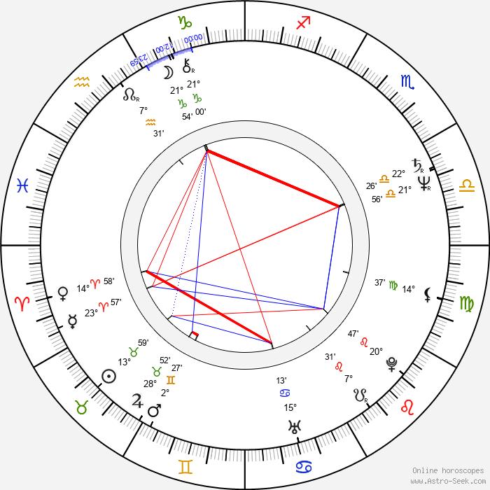 Oleta Adams - Birth horoscope chart
