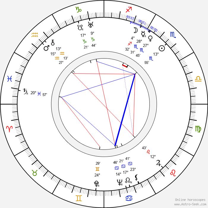 Olga Bazarova - Birth horoscope chart