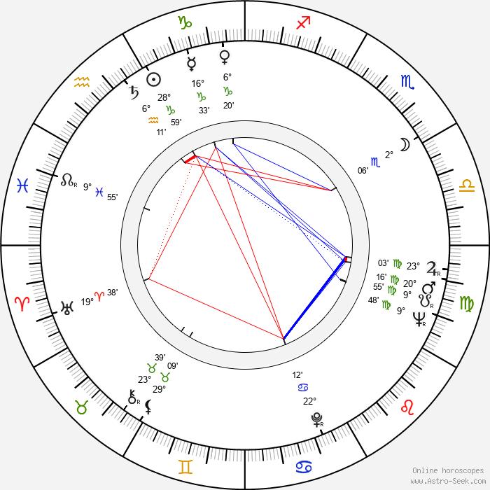 Olga Hegerová - Birth horoscope chart