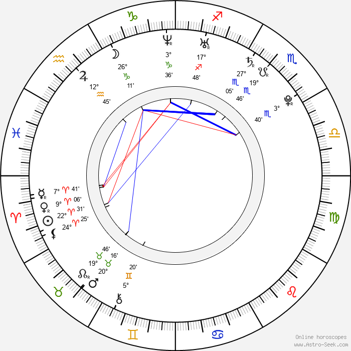 Olga Seryabkina - Birth horoscope chart
