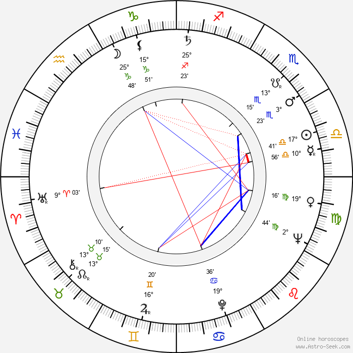 Olga Tudorache - Birth horoscope chart