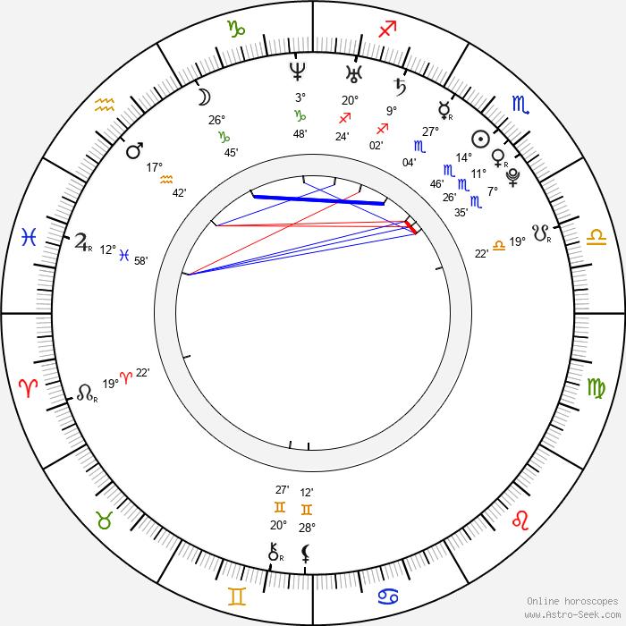 Olimpia Melinte - Birth horoscope chart
