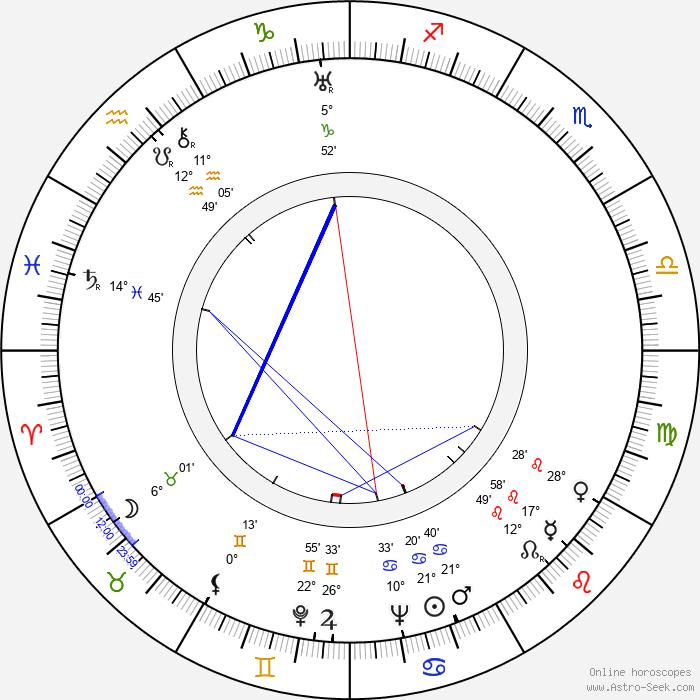 Olive Borden - Birth horoscope chart