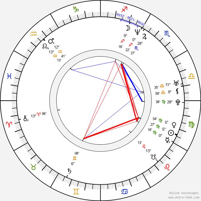 Oliver Berben - Birth horoscope chart