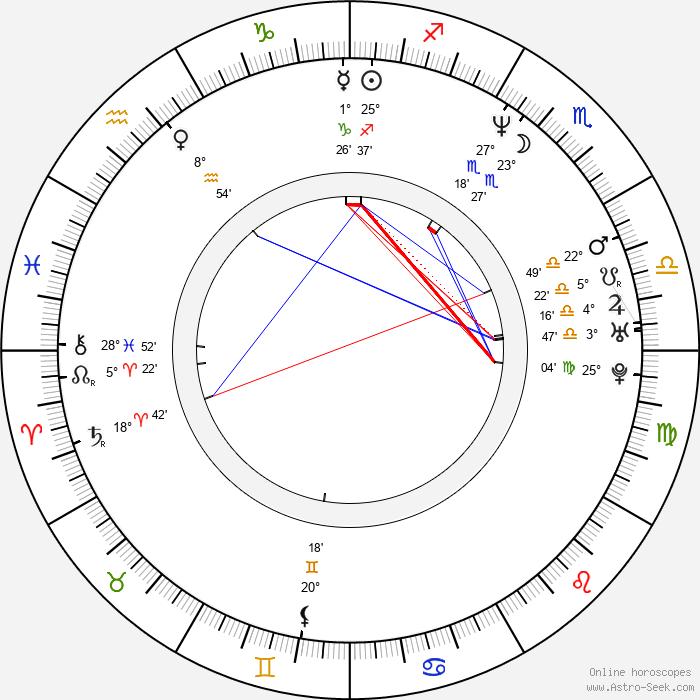 Oliver Dieckmann - Birth horoscope chart