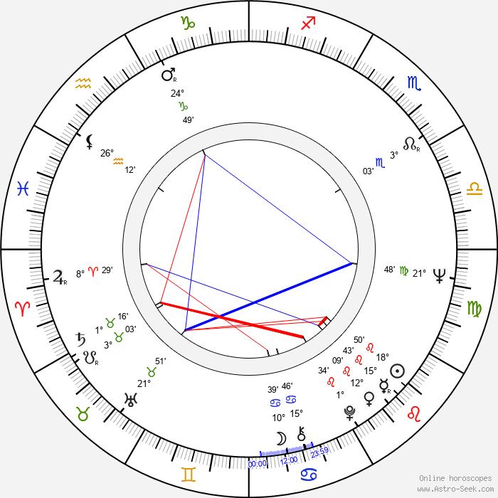 Oliver Ford Davies - Birth horoscope chart
